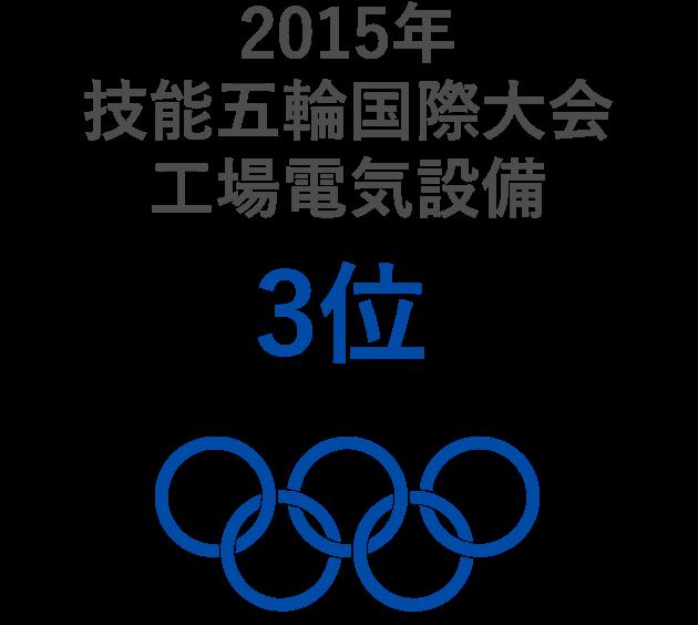 2015年技能五輪国際大会工場電気設備